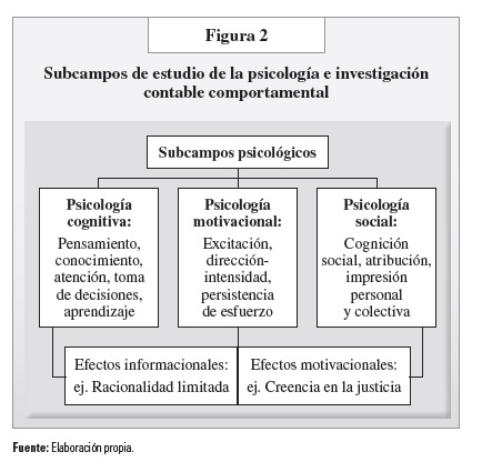 fig 2 pag 26