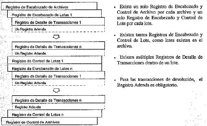 CIRCULAR REGLAMENTARIA EXTERNA 153 DE MAYO 2 DE 2005 1