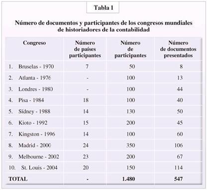 CONTADOR33-08-congresos-cua1-.JPG