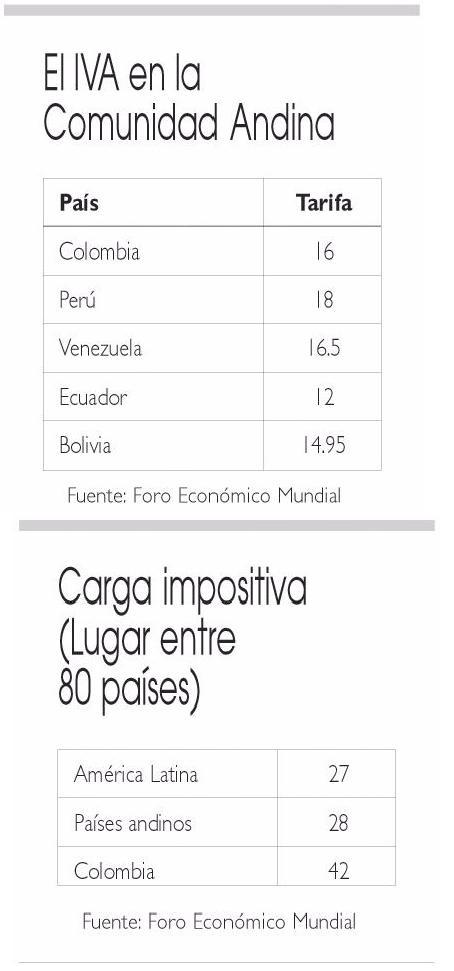 impuestos2003a.JPG