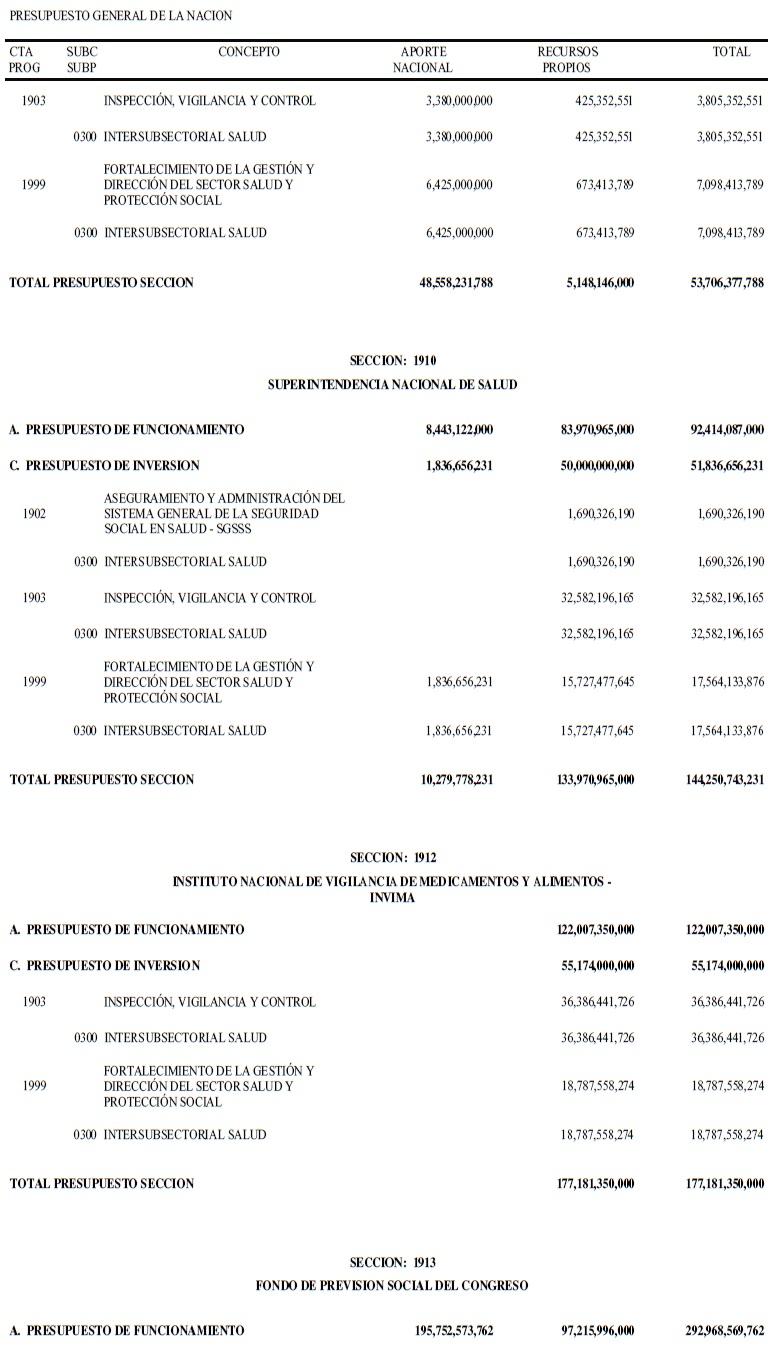 Decreto 2236 de diciembre 27 de 2017 i17
