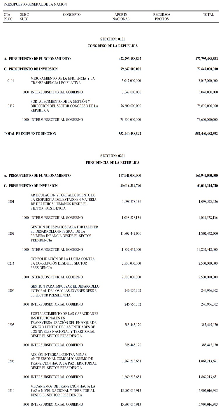 Decreto 2236 de diciembre 27 de 2017 i1