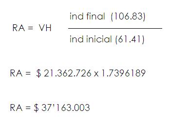 S1993-01153 formula.png