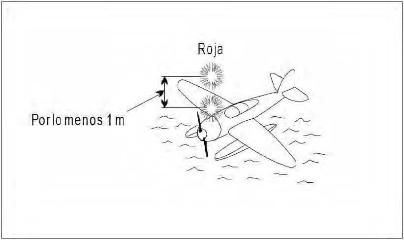 Figura 3.4
