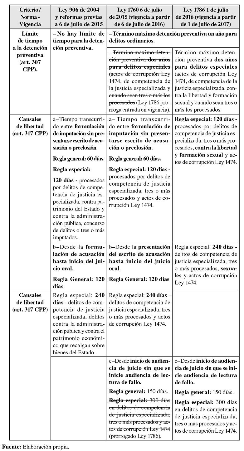 RPENAL57 PP 11 y 12